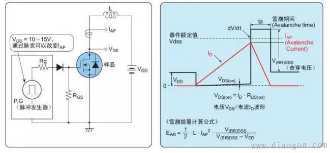 导通电阻rds(on)损耗(高温时rds(on)增大,导致一定电流下,功耗