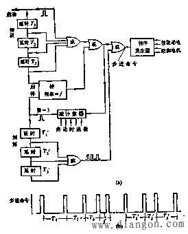用逻辑电路控制直流无刷电机