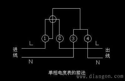 电表的接法 家用电表接线图