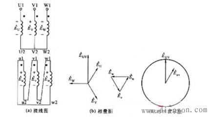 图5中,变压器一次绕组仍用星形联结,二次绕组仍为三角形联结,但二次