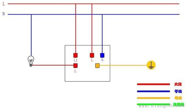 家装电工不求人:开关插座接线图大全