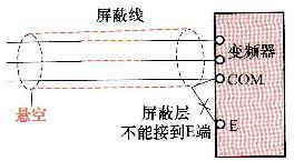 图10 - 11模拟量接线
