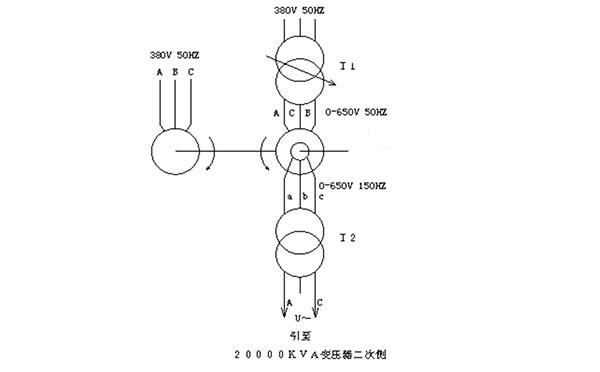 110kv供电等级变压器倍频耐压试验接线图