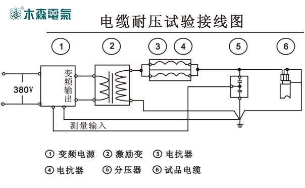 变频串联谐振法电缆耐压试验装置接线方式