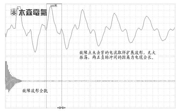 陕西35kV电缆故障检测电缆未击穿波形如图所示