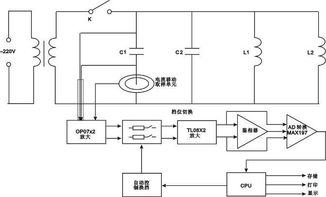 cn     1,河北三相电容电感测试仪工作原理