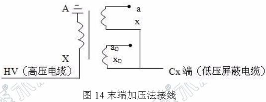 2. 电流互感器介损测试方法 1)链式或串级式结构的电流互感器:这类电流互感器现场测量可按一次对二次绕组用正接线法方式测量,或将二次绕组全部接地用反接线方式经行测量。 2)电容型电流互感器:最外层有末屏引出端,实验时,可采用正接线经行一次绕组相对末屏的tgδ及电容的测量。