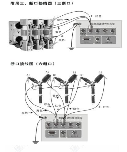 端口接线图