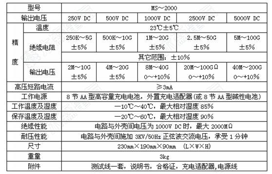 河南智能绝缘电阻测试仪技术指标