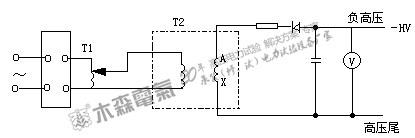 测量升压设备的空载泄漏电流Ik
