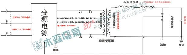 湖北110kV电缆耐压试验示意图