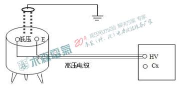 标准电容器BR16反接线(接地试品)接线法