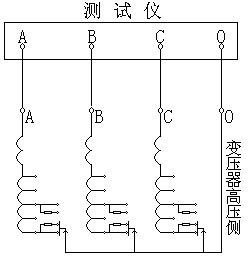 江苏MS-207T有载分接开关测试仪(1A)带线圈测量接线图