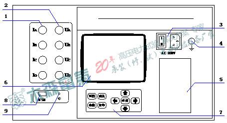 MS-510S三通道直流电阻测试仪面板示意图