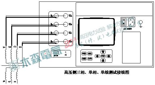 高压侧三相、单相、单线测试接线图