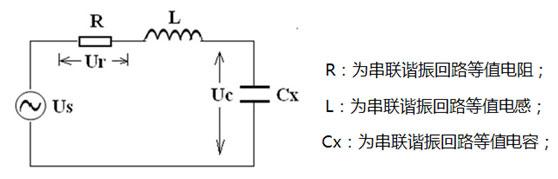 串联谐振原理图
