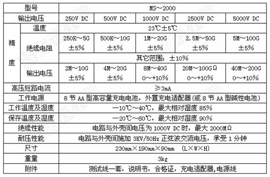 陕西MS-2000 智能绝缘电阻测试仪技术参数