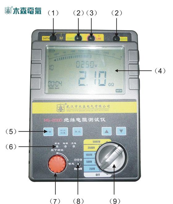 山东MS-2000 智能绝缘电阻测试仪面板结构
